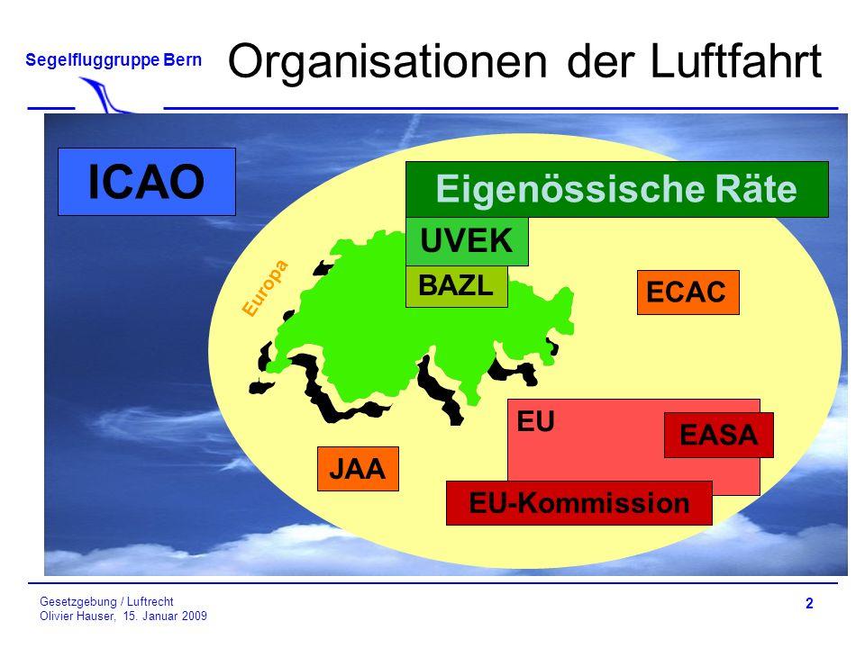 Organisationen der Luftfahrt
