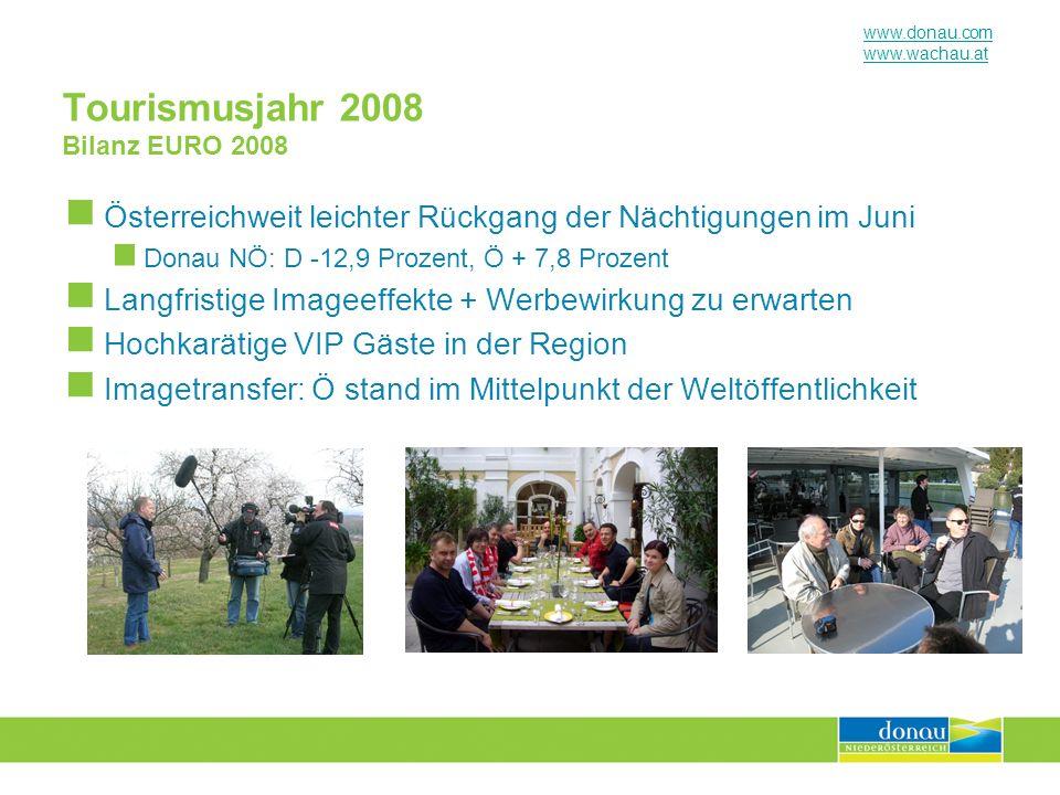 Tourismusjahr 2008 Bilanz EURO 2008