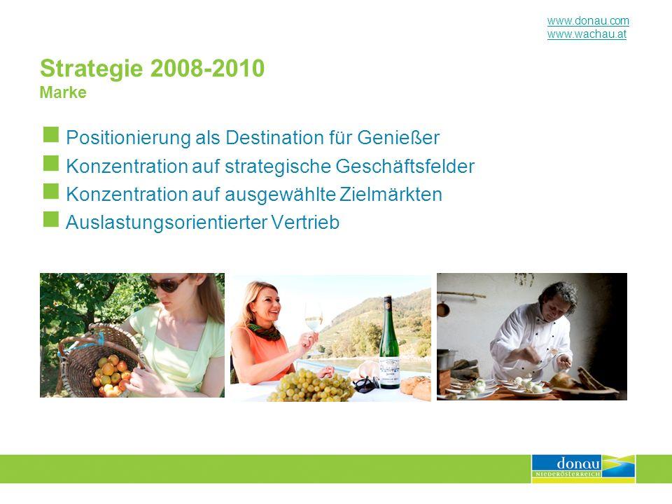 Strategie 2008-2010 Marke Positionierung als Destination für Genießer