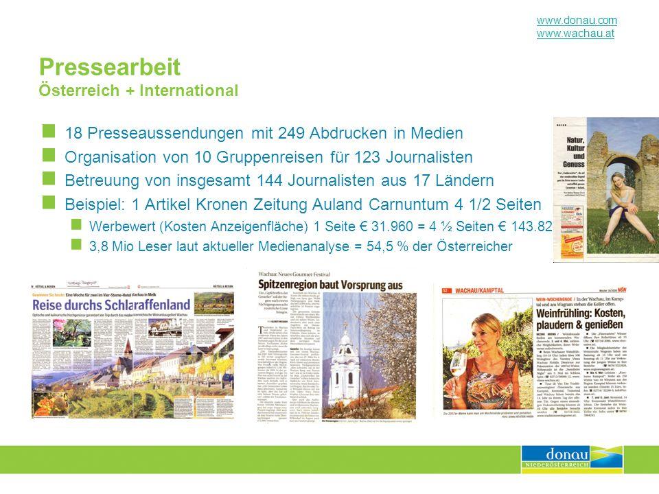 Pressearbeit Österreich + International