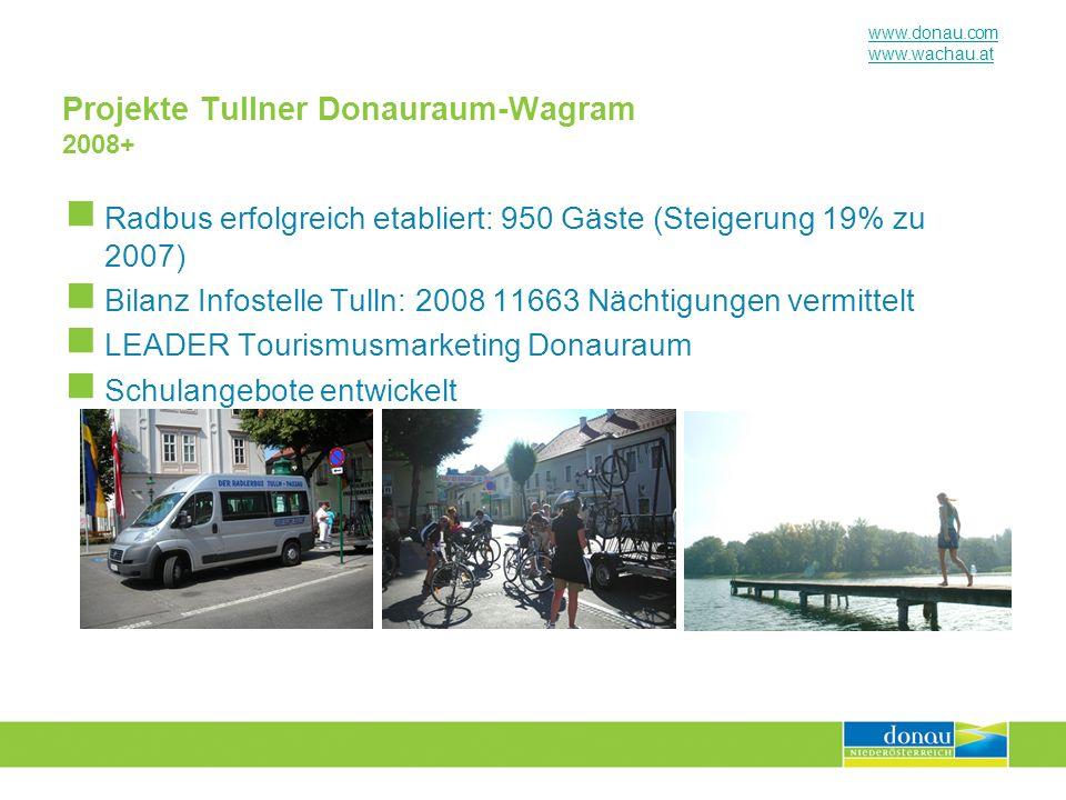 Projekte Tullner Donauraum-Wagram 2008+