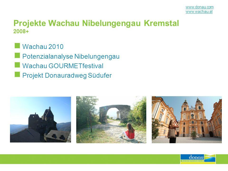 Projekte Wachau Nibelungengau Kremstal 2008+