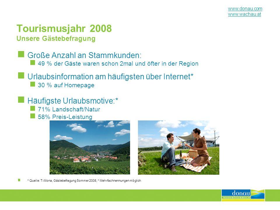Tourismusjahr 2008 Unsere Gästebefragung