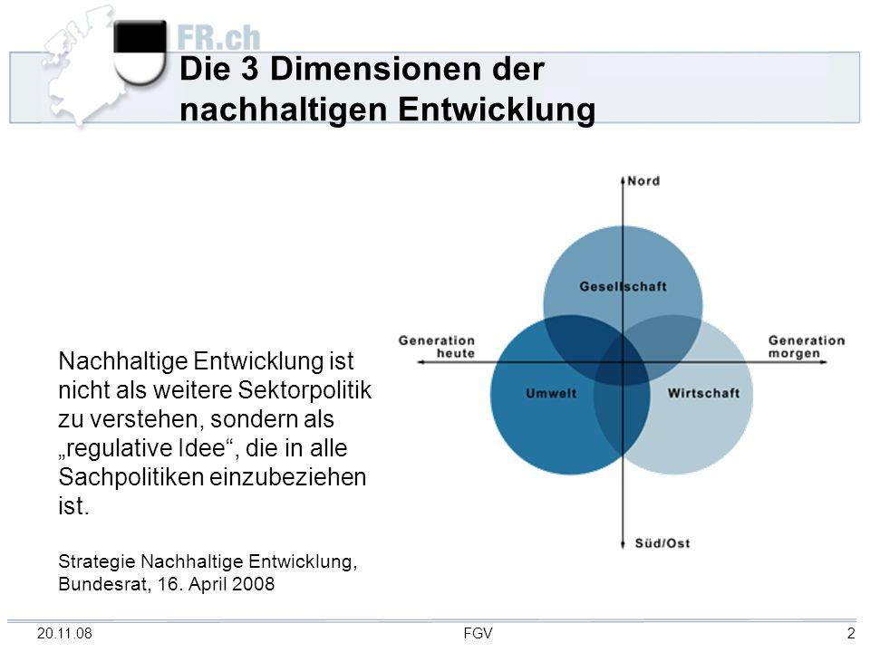 Die 3 Dimensionen der nachhaltigen Entwicklung