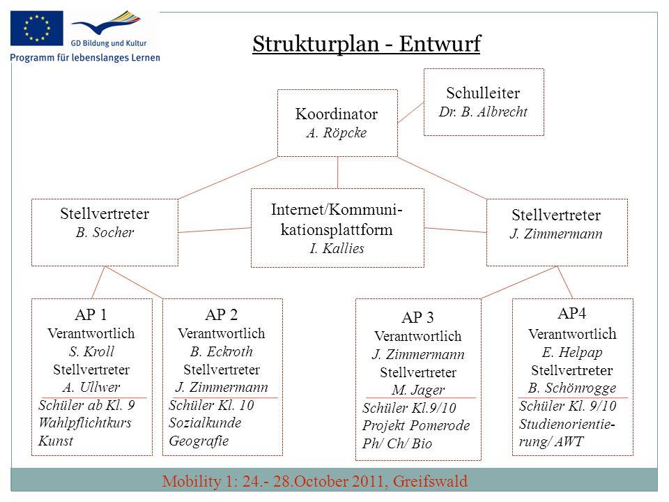 Strukturplan - Entwurf