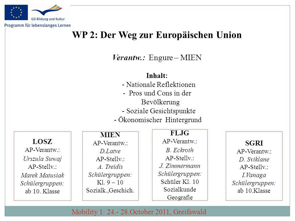 WP 2: Der Weg zur Europäischen Union