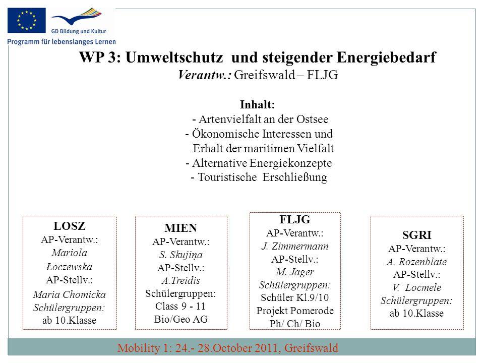 WP 3: Umweltschutz und steigender Energiebedarf