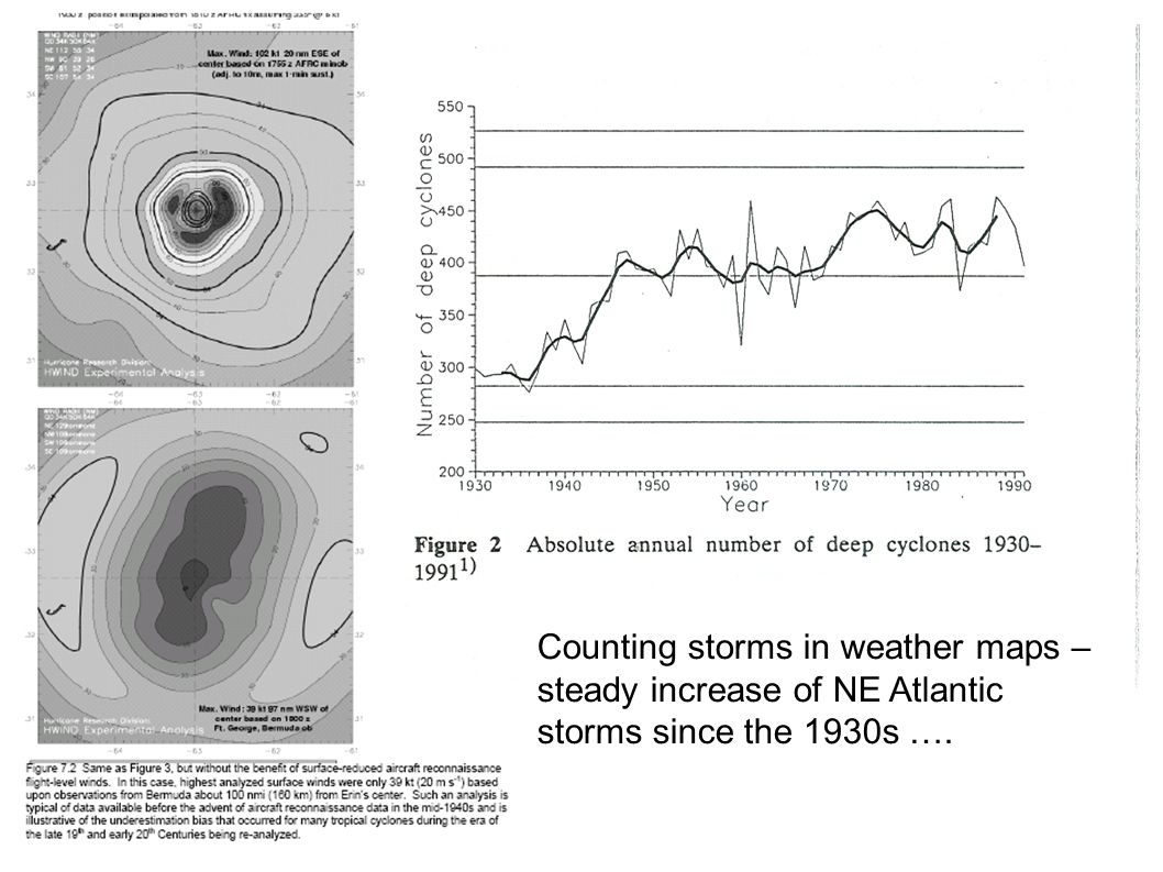 Counting storms in weather maps – steady increase of NE Atlantic storms since the 1930s ….