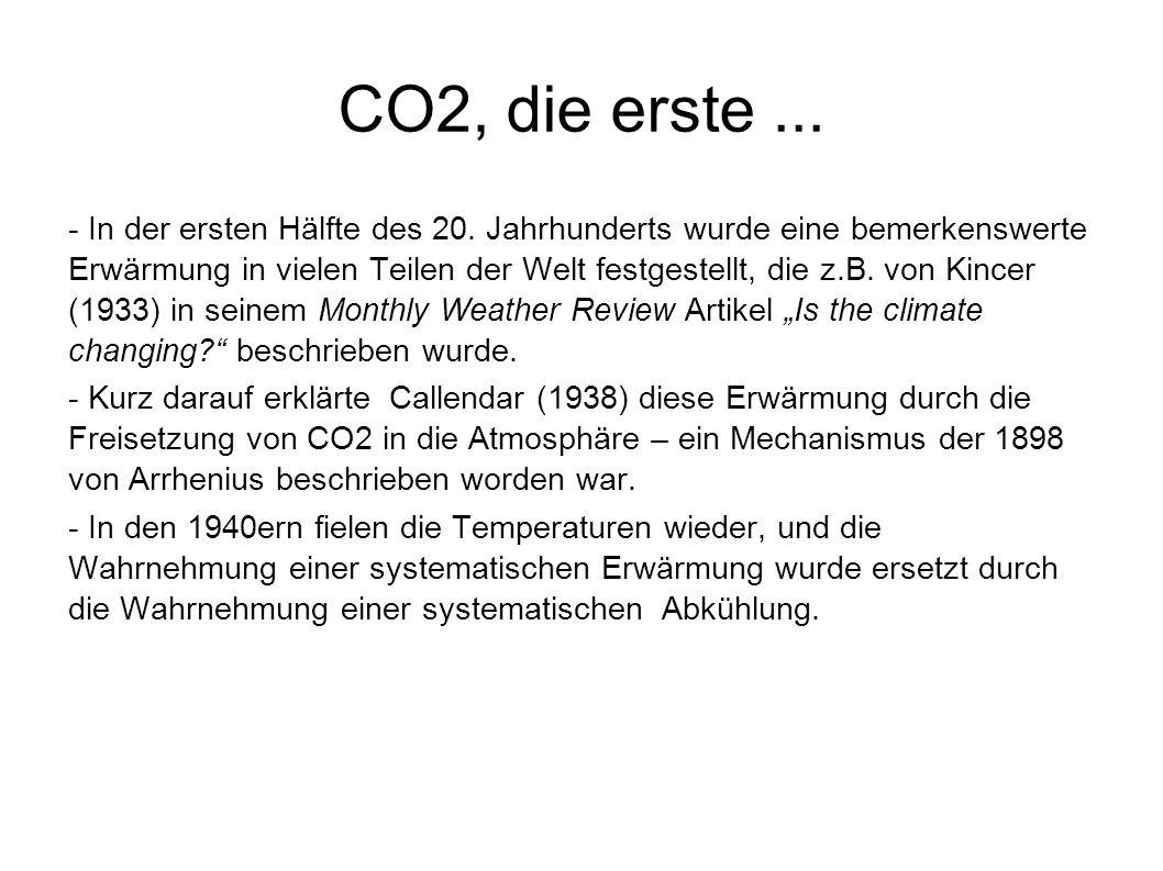 CO2, die erste ...