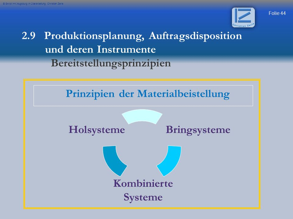 Kombinierte Systeme Holsysteme