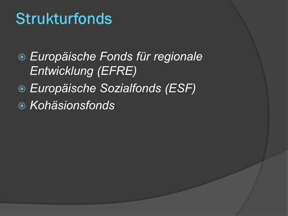 Strukturfonds Europäische Fonds für regionale Entwicklung (EFRE)