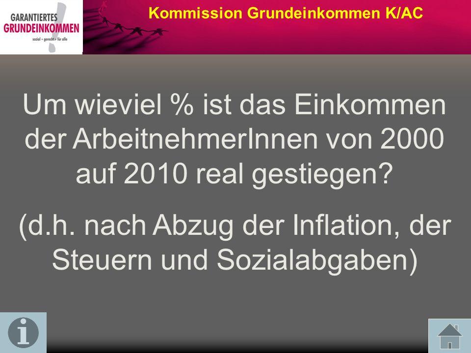 (d.h. nach Abzug der Inflation, der Steuern und Sozialabgaben)