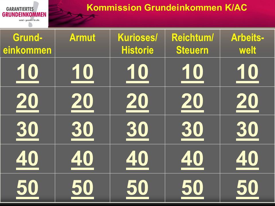 10 20 30 40 50 Grund- einkommen Armut Kurioses/ Historie Reichtum/