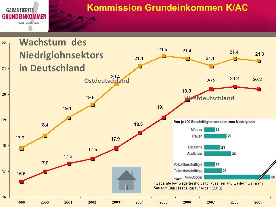 Wachstum des Niedriglohnsektors in Deutschland