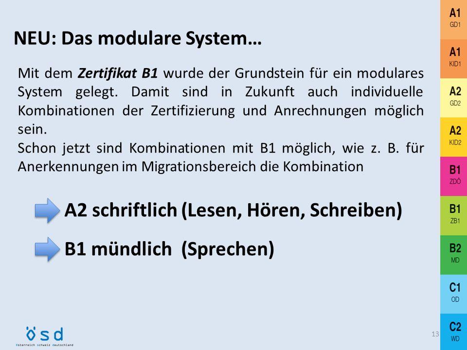 NEU: Das modulare System…
