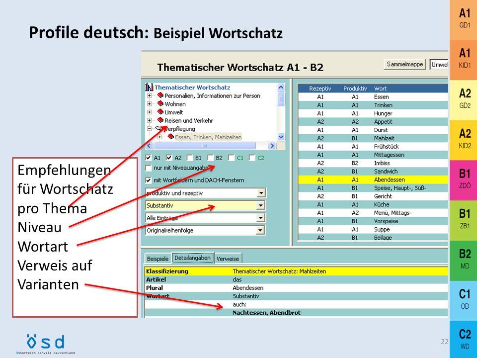 Profile deutsch: Beispiel Wortschatz