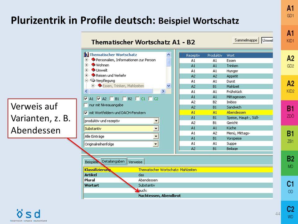 Plurizentrik in Profile deutsch: Beispiel Wortschatz
