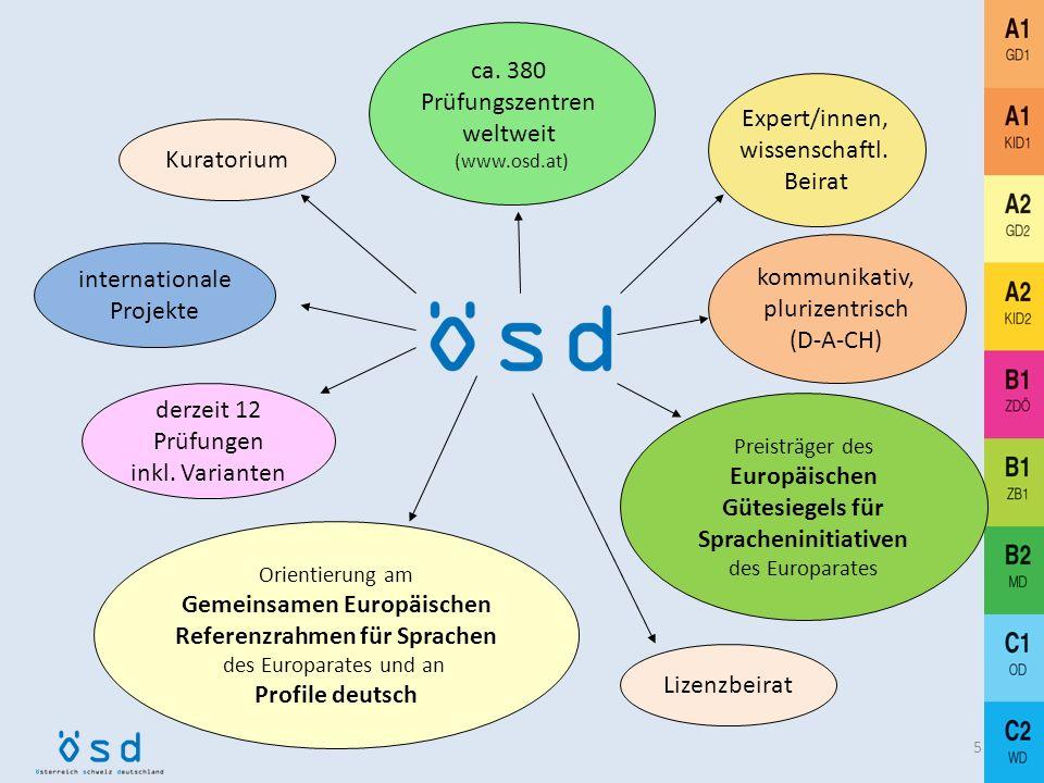 ca. 380 Prüfungszentren weltweit (www.osd.at)