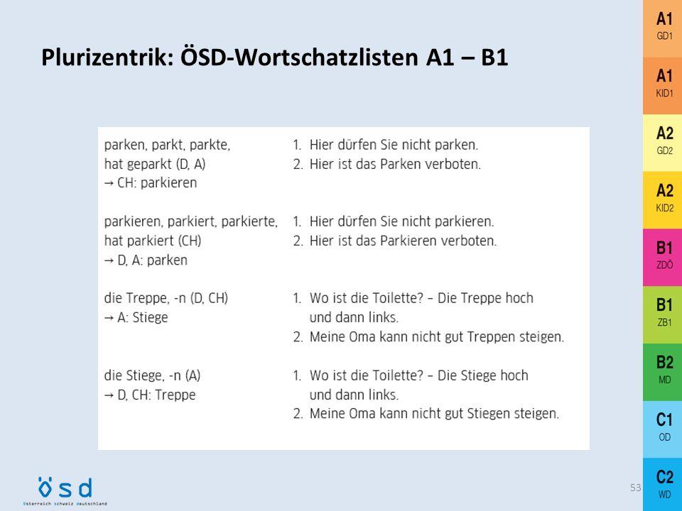 Plurizentrik: ÖSD-Wortschatzlisten A1 – B1