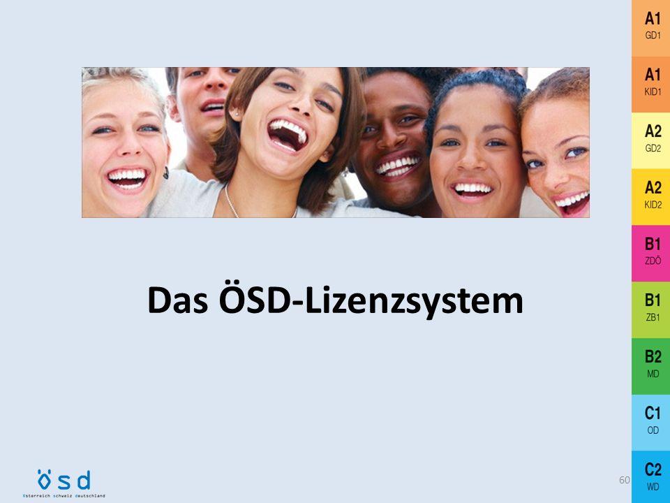 Das ÖSD-Lizenzsystem