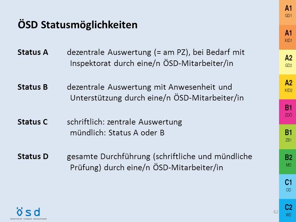 ÖSD Statusmöglichkeiten