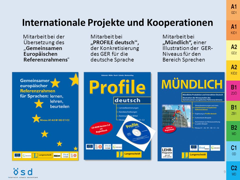 Internationale Projekte und Kooperationen