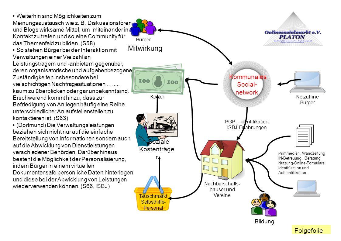 Mitwirkung Kommunales Social- network Soziale Kostenträger Folgefolie