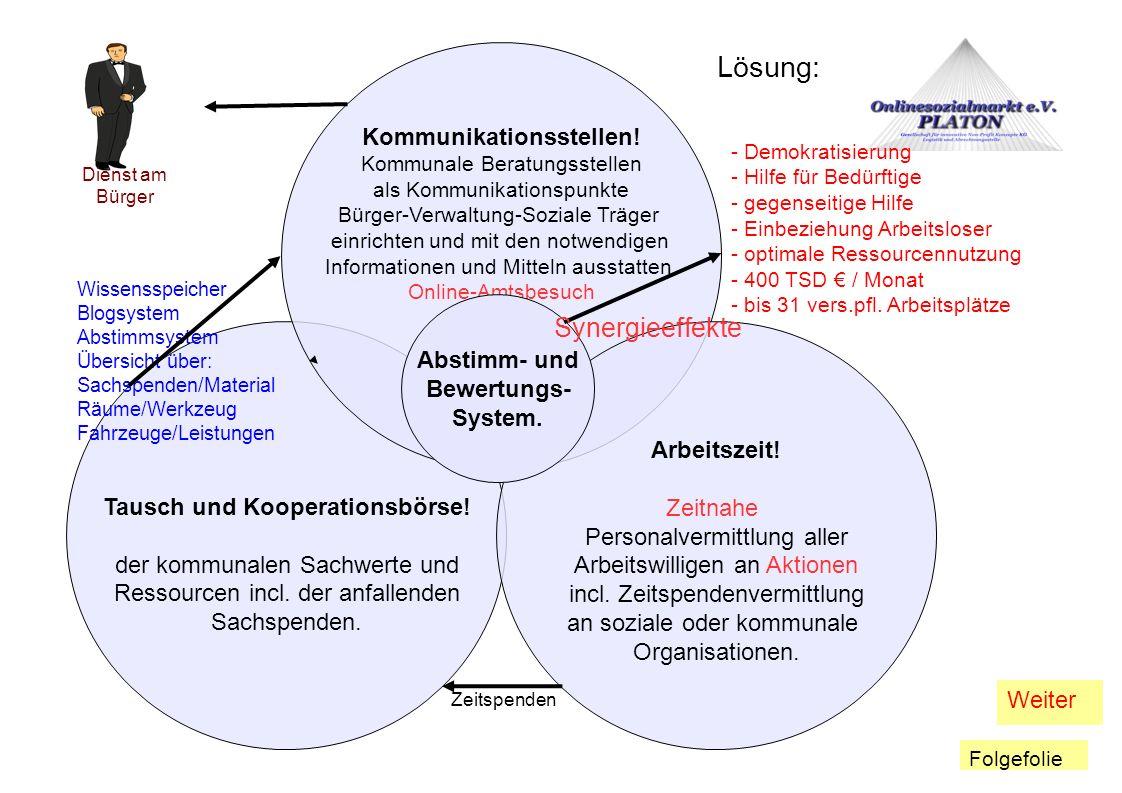 Kommunikationsstellen! Tausch und Kooperationsbörse!