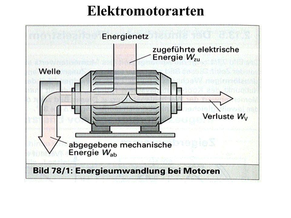 Elektromotorarten