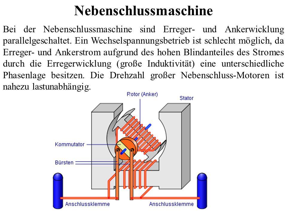 Nebenschlussmaschine