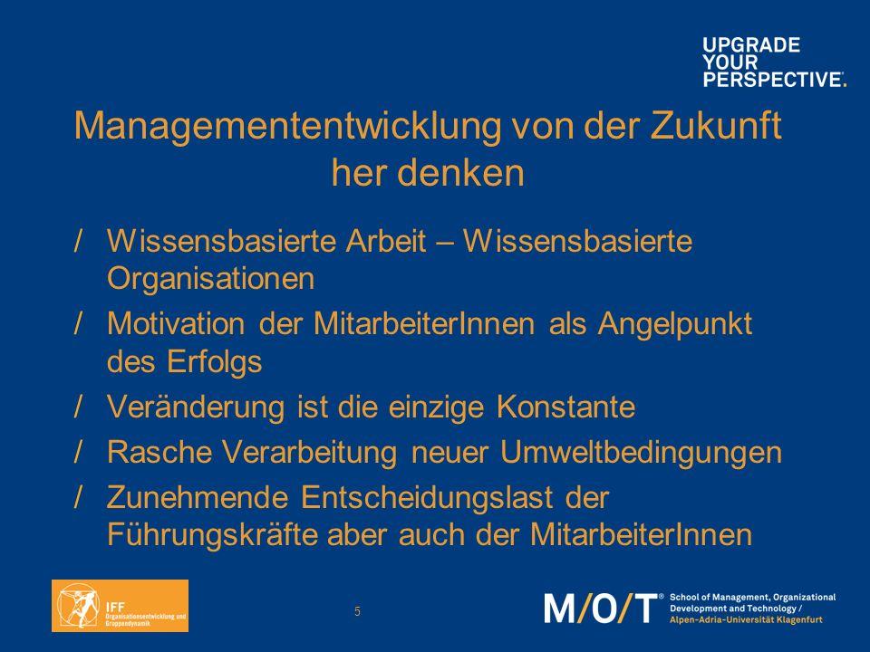 Managemententwicklung von der Zukunft her denken