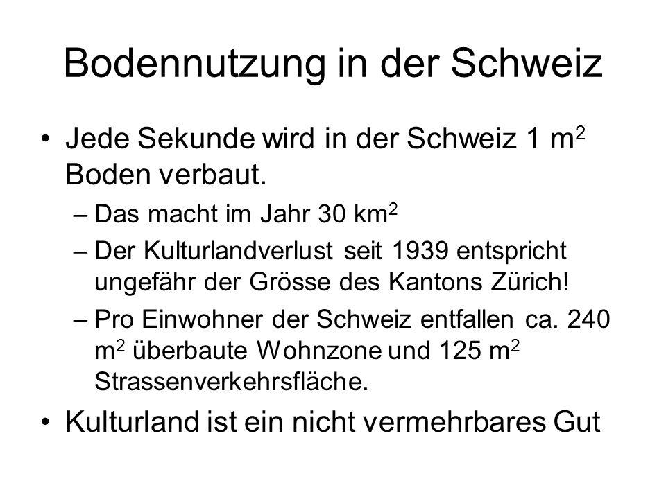 Bodennutzung in der Schweiz