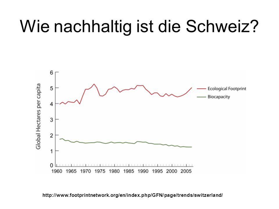 Wie nachhaltig ist die Schweiz