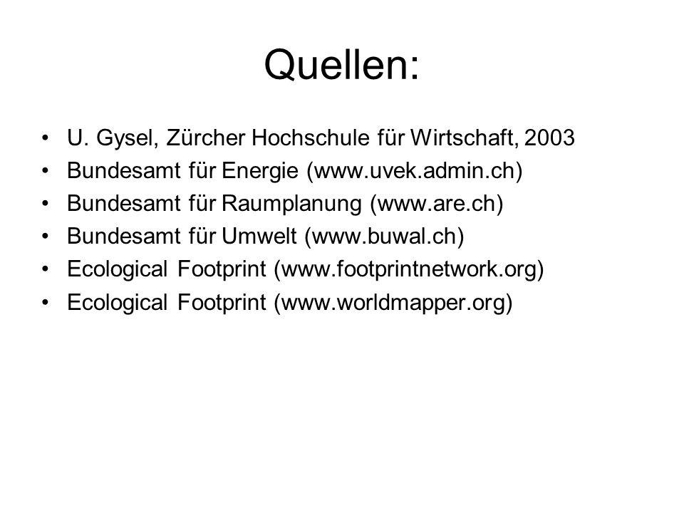 Quellen: U. Gysel, Zürcher Hochschule für Wirtschaft, 2003