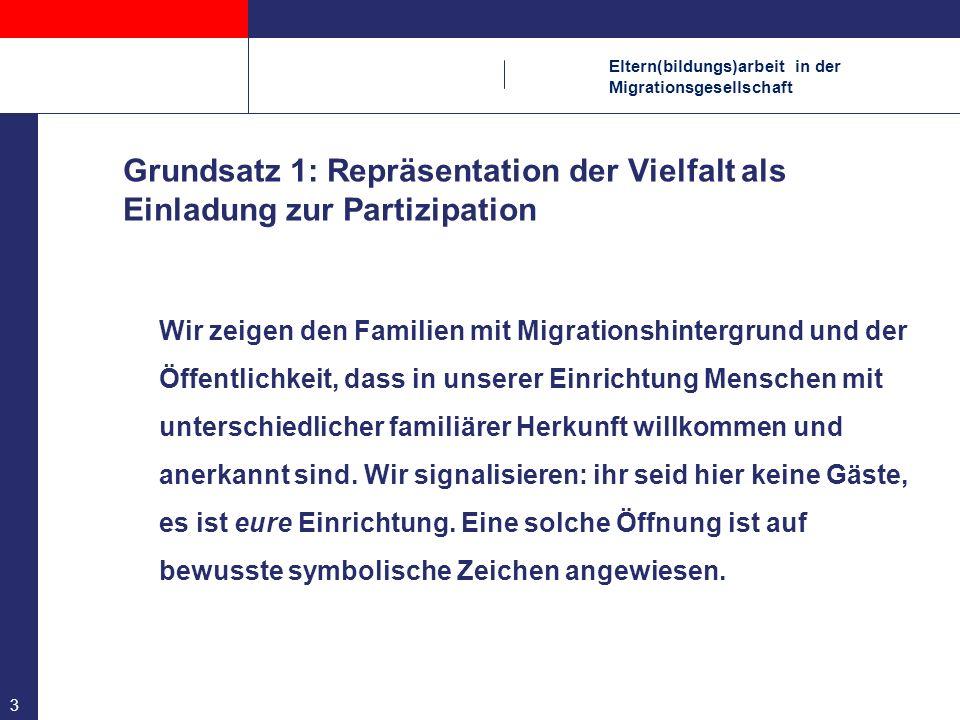 Kopfzeile 31.03.2017. Grundsatz 1: Repräsentation der Vielfalt als Einladung zur Partizipation.