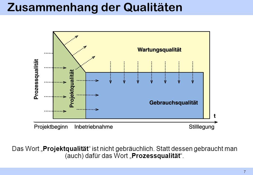 Zusammenhang der Qualitäten
