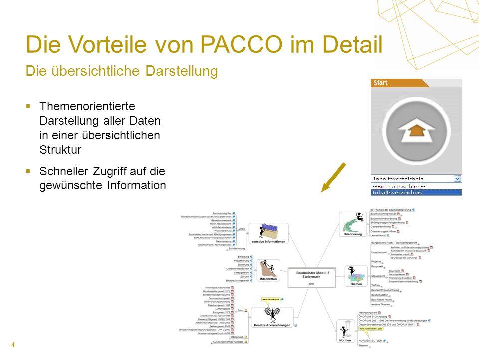 Die Vorteile von PACCO im Detail