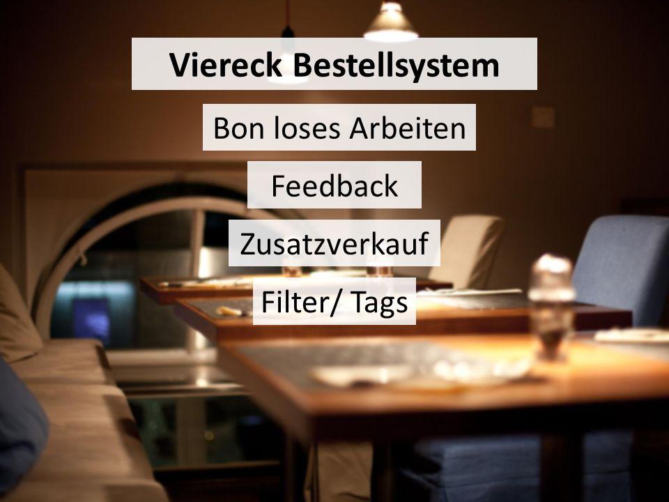 Viereck Bestellsystem