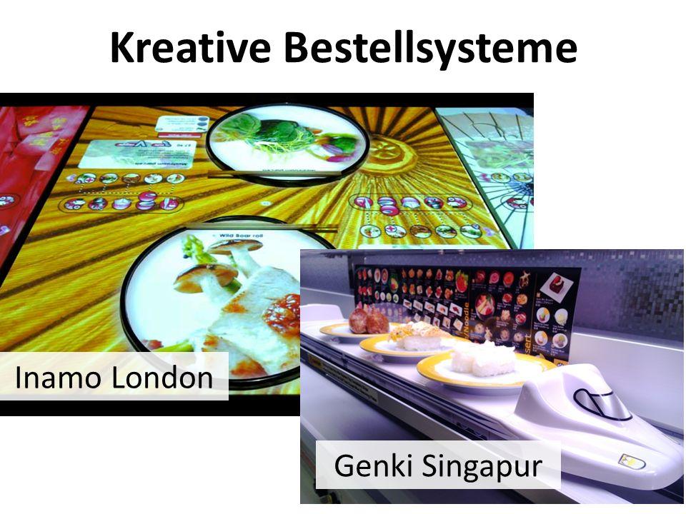 Kreative Bestellsysteme