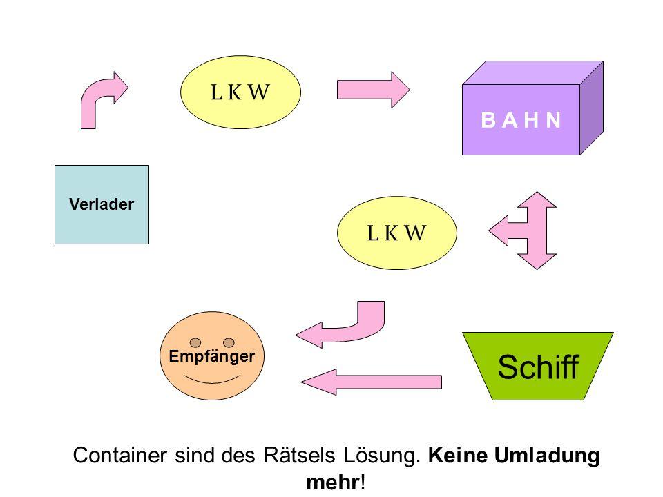 Container sind des Rätsels Lösung. Keine Umladung mehr!