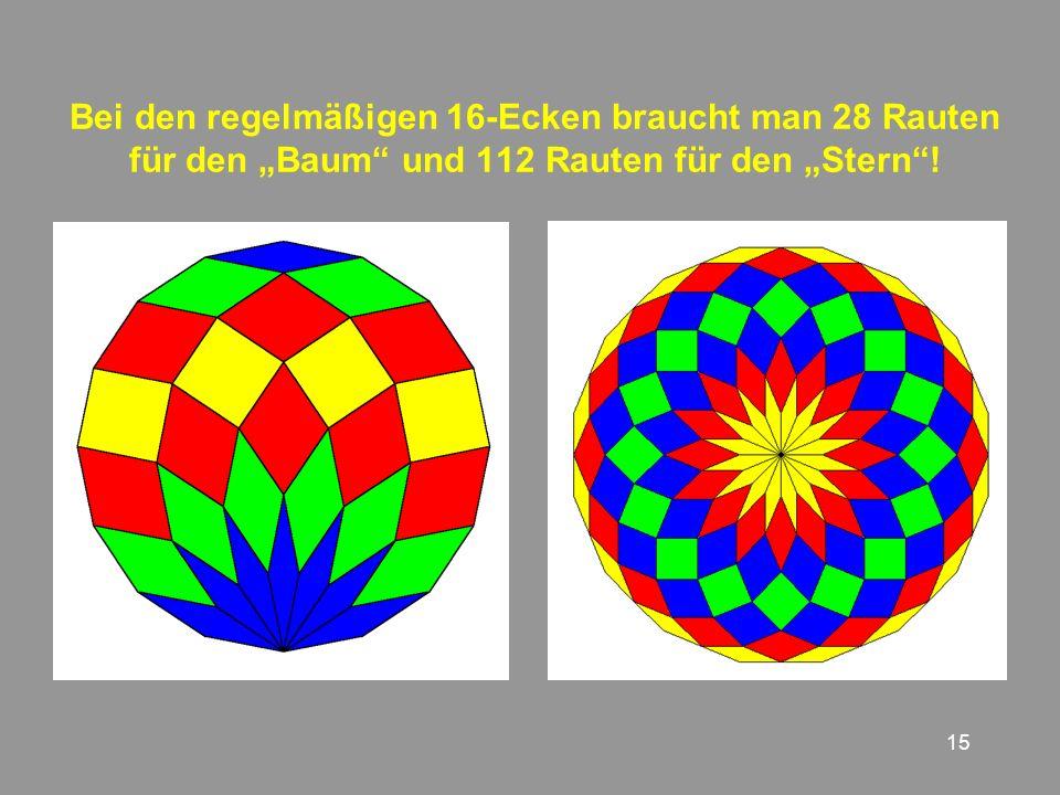 """Bei den regelmäßigen 16-Ecken braucht man 28 Rauten für den """"Baum und 112 Rauten für den """"Stern !"""