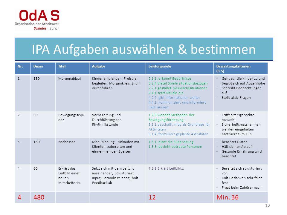 IPA Aufgaben auswählen & bestimmen
