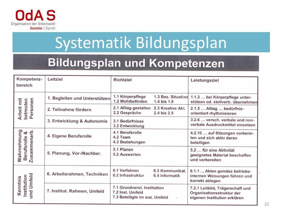 Systematik Bildungsplan