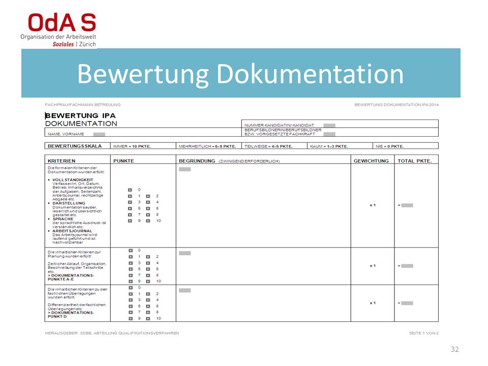 Bewertung Dokumentation