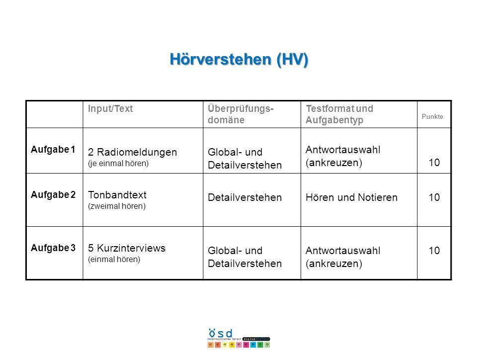 Hörverstehen (HV) 2 Radiomeldungen (je einmal hören)