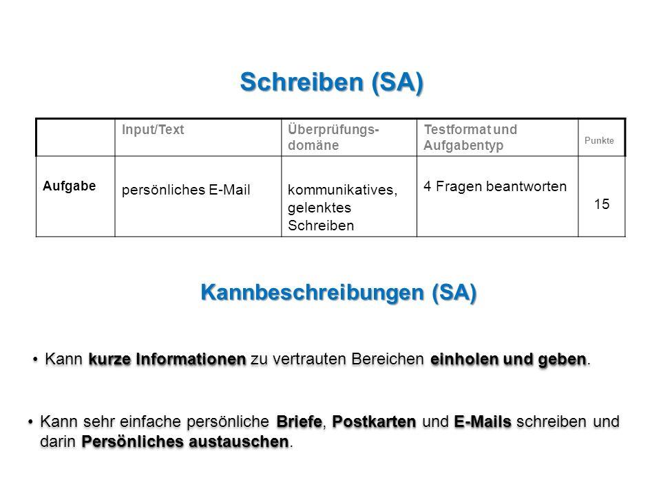 Kannbeschreibungen (SA)