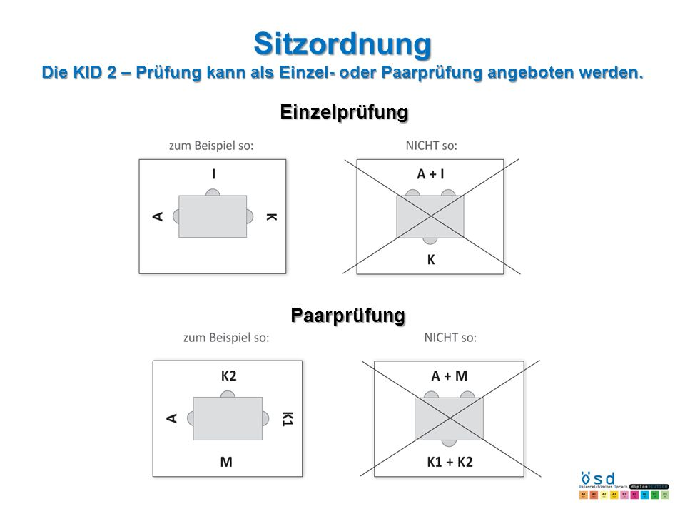 Sitzordnung Die KID 2 – Prüfung kann als Einzel- oder Paarprüfung angeboten werden.