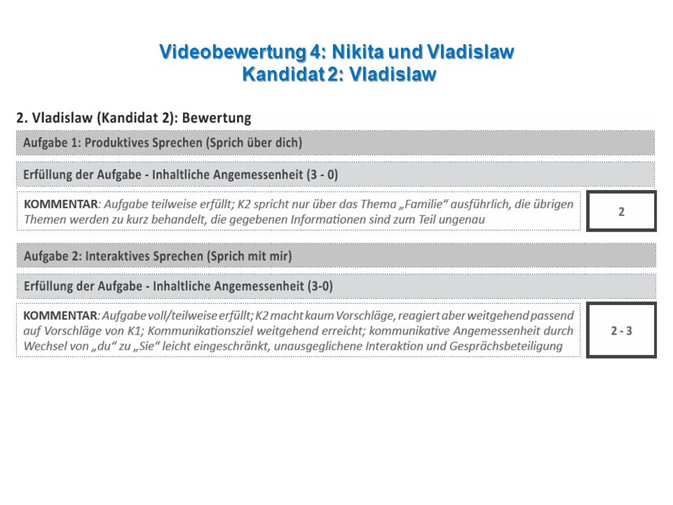 Videobewertung 4: Nikita und Vladislaw Kandidat 2: Vladislaw