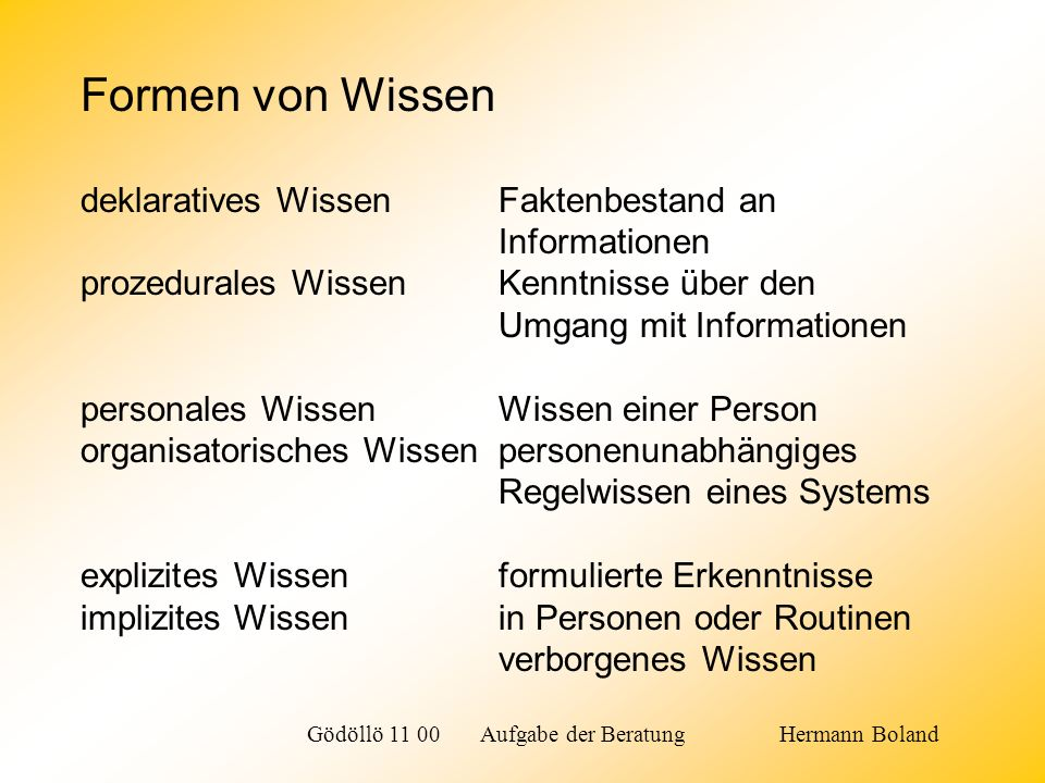 Formen von Wissen deklaratives Wissen Faktenbestand an Informationen