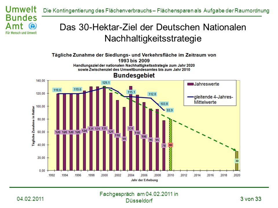 Das 30-Hektar-Ziel der Deutschen Nationalen Nachhaltigkeitsstrategie
